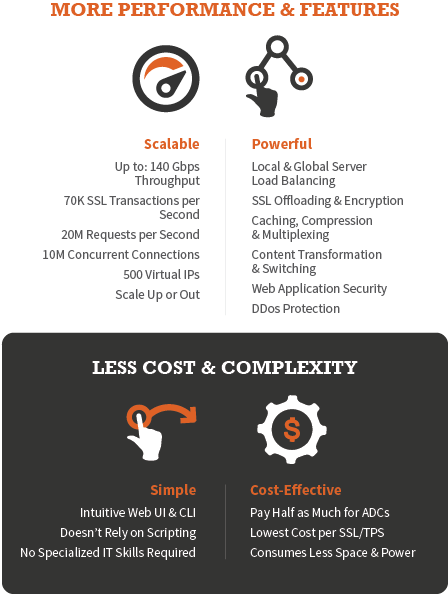 APV infographic