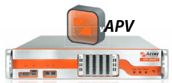 Application Delivery Controllers